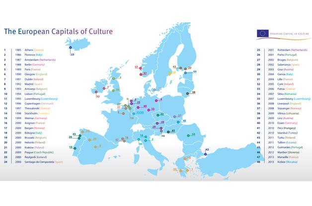 Students present research into European Capitals of Culture
