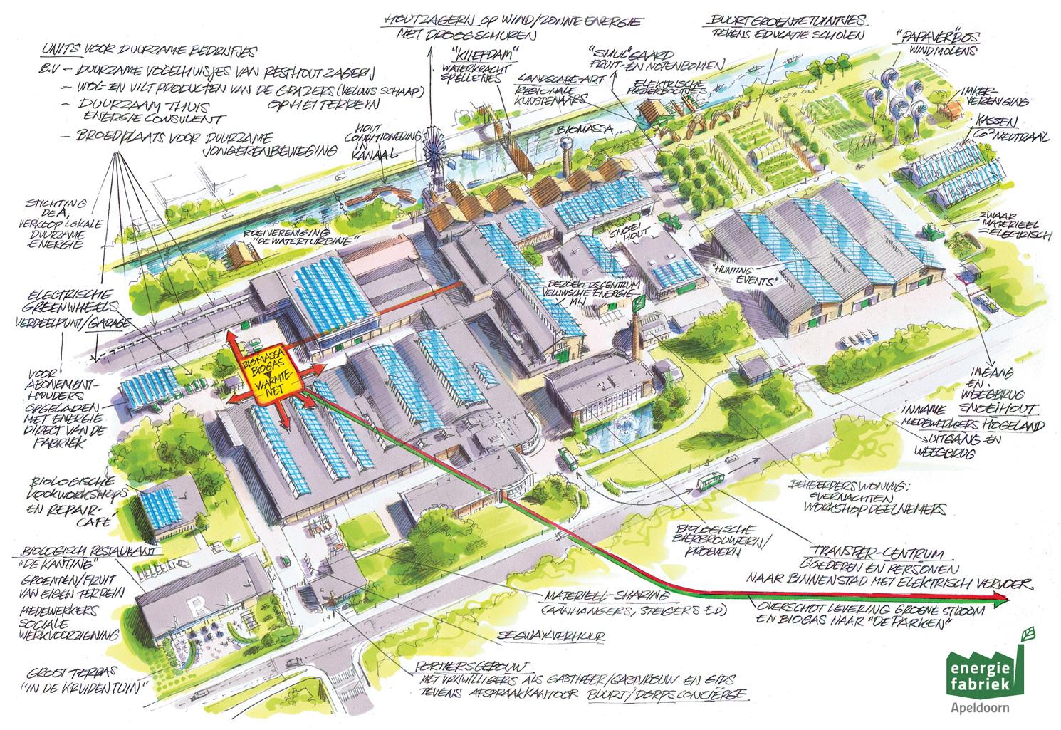 energiefabriekapeldoorn.jpg