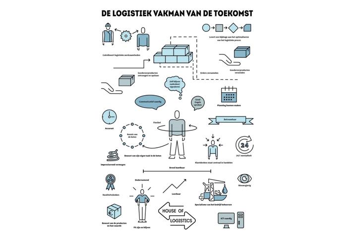 houseoflogisticsweb.jpg