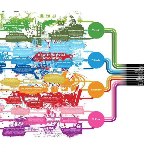 WEB_001_The_New_Industrial_Revolution_th.jpg